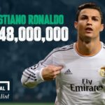 Numero Uno:  Cristiano Ronaldo declared World's Richest Footballer with €148m according to Goal.com