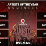 Sarkodie tops 2015 Ghana Music Awards nominations with 13 solid nominations