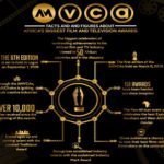 'Behind the Camera' guys to be awarded by Africa Magic Viewers' Choice Awards (AMVCA)